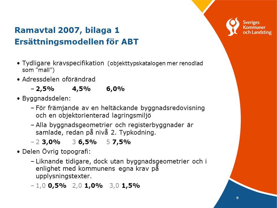 Ramavtal 2007, bilaga 1 Ersättningsmodellen för ABT