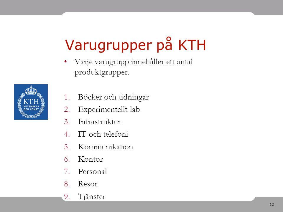 Varugrupper på KTH Varje varugrupp innehåller ett antal produktgrupper. Böcker och tidningar. Experimentellt lab.