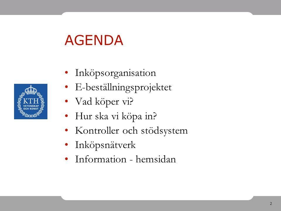 AGENDA Inköpsorganisation E-beställningsprojektet Vad köper vi