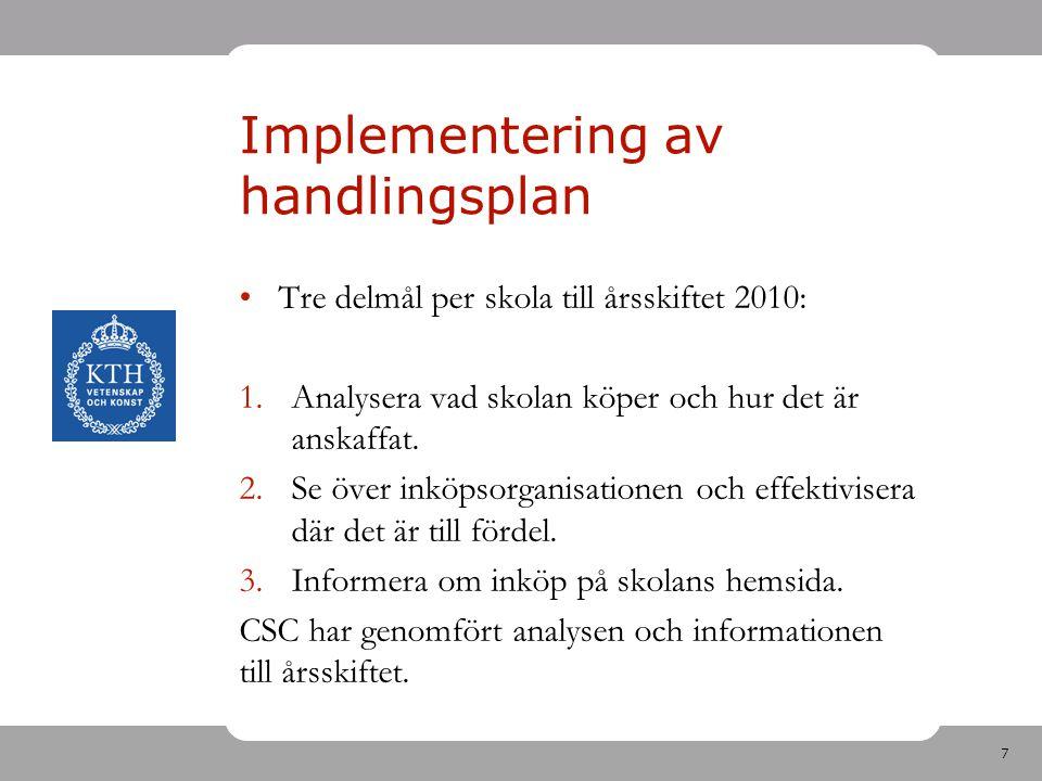 Implementering av handlingsplan