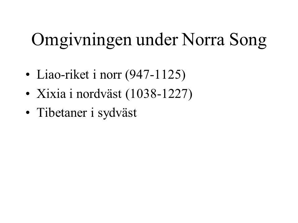 Omgivningen under Norra Song