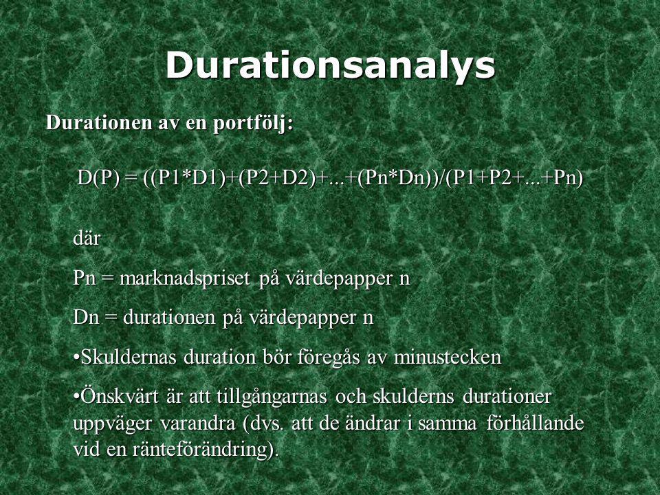 D(P) = ((P1*D1)+(P2+D2)+...+(Pn*Dn))/(P1+P2+...+Pn)