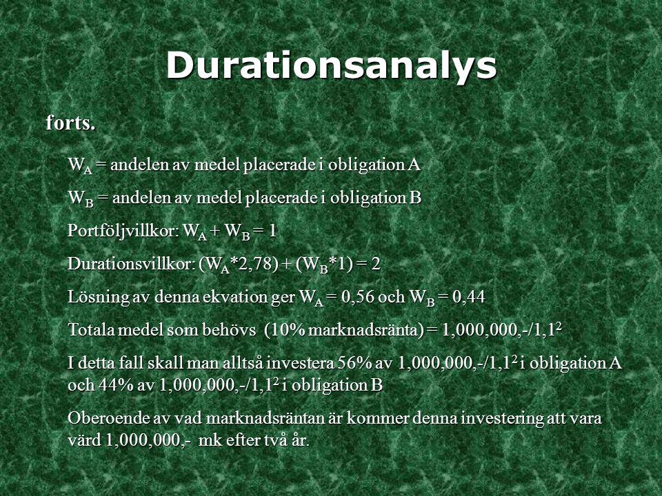 Durationsanalys forts. WA = andelen av medel placerade i obligation A