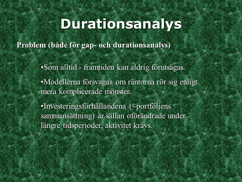 Durationsanalys Problem (både för gap- och durationsanalys)