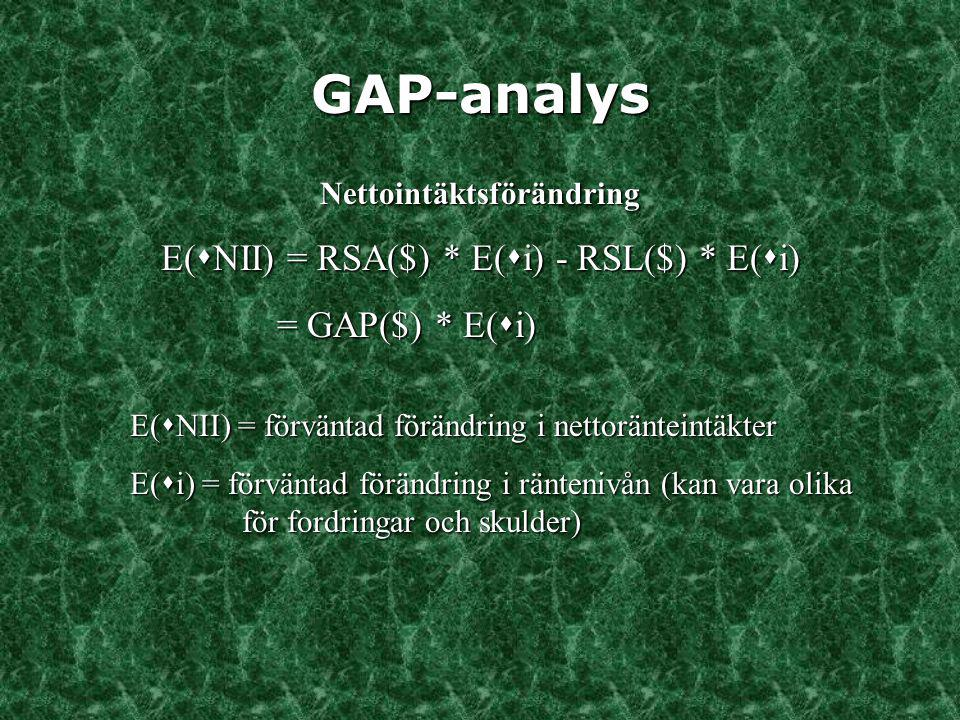 GAP-analys E(NII) = RSA($) * E(i) - RSL($) * E(i) = GAP($) * E(i)