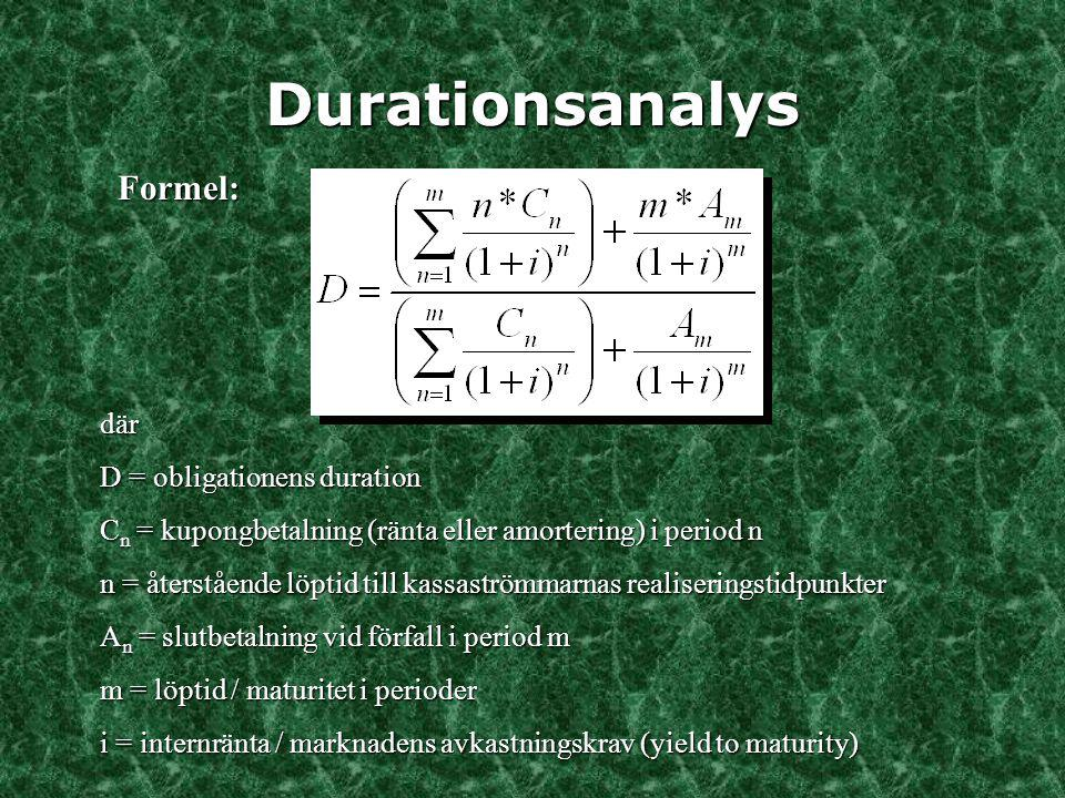 Durationsanalys Formel: där D = obligationens duration