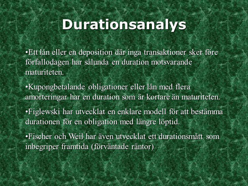 Durationsanalys Ett lån eller en deposition där inga transaktioner sker före förfallodagen har sålunda en duration motsvarande maturiteten.