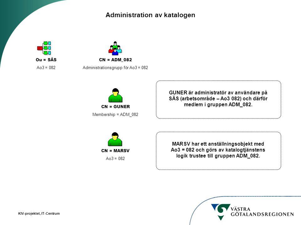 Administration av katalogen