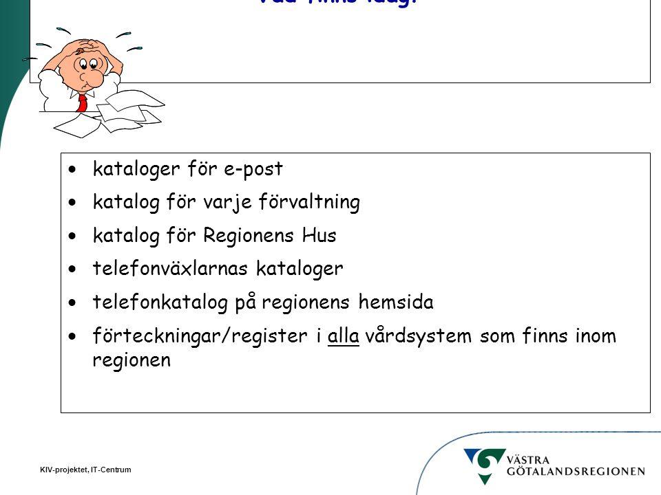 Vad finns idag kataloger för e-post katalog för varje förvaltning