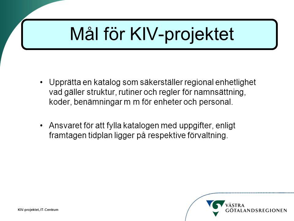 Mål för KIV-projektet