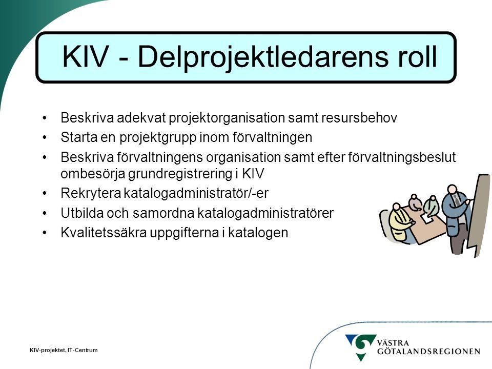 KIV - Delprojektledarens roll
