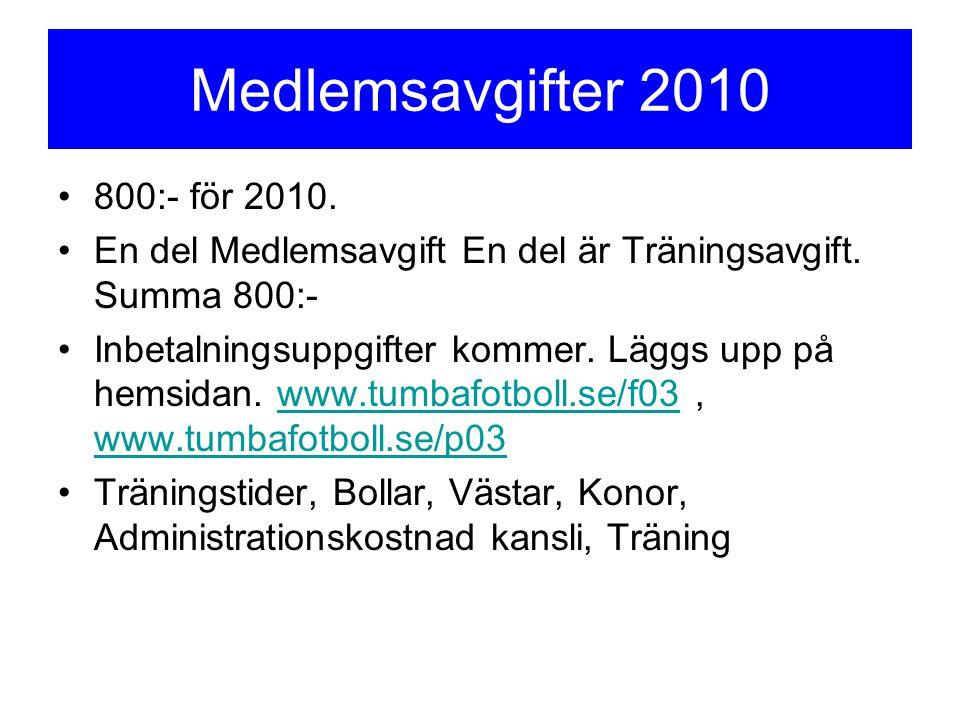 Medlemsavgifter 2010 800:- för 2010.