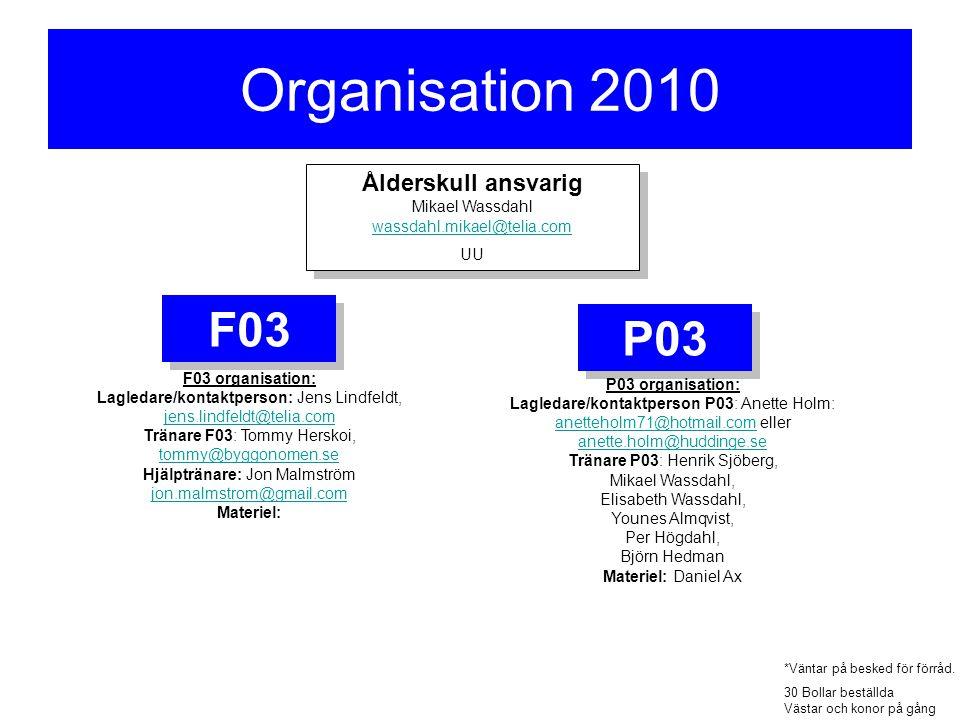 Organisation 2010 Ålderskull ansvarig Mikael Wassdahl wassdahl.mikael@telia.com. UU. F03. P03. F03 organisation: