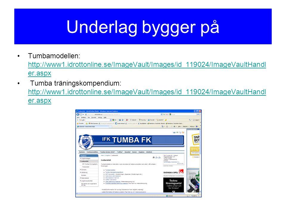 Underlag bygger på Tumbamodellen: http://www1.idrottonline.se/ImageVault/Images/id_119024/ImageVaultHandler.aspx.