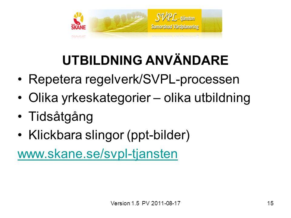 Repetera regelverk/SVPL-processen