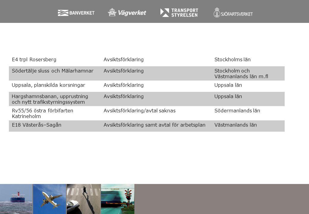 E4 trpl Rosersberg Avsiktsförklaring. Stockholms län. Södertälje sluss och Mälarhamnar. Stockholm och Västmanlands län m.fl.