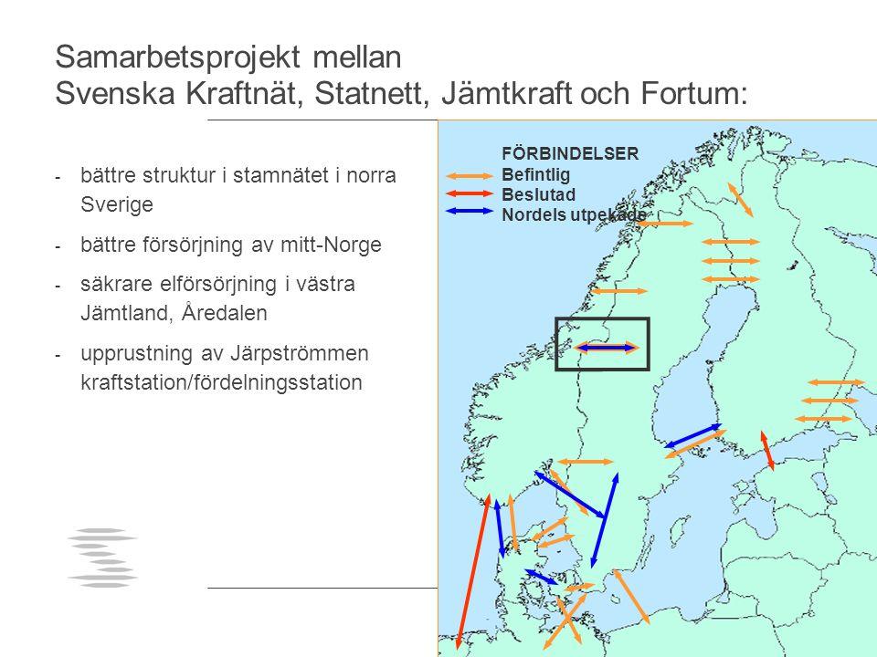 Samarbetsprojekt mellan Svenska Kraftnät, Statnett, Jämtkraft och Fortum: