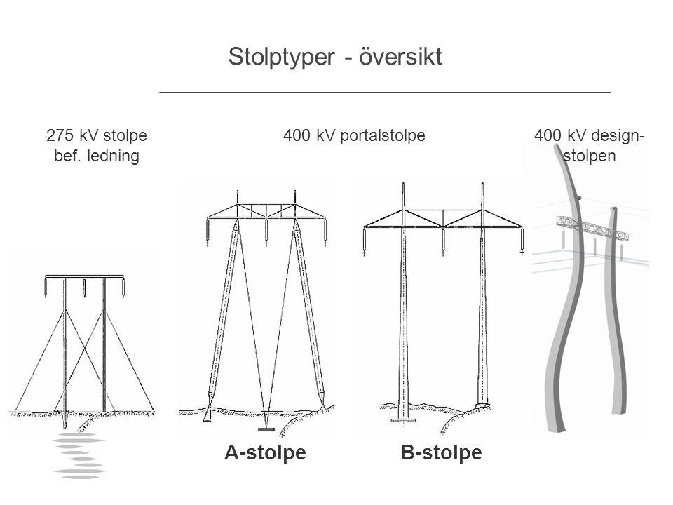 Stolptyper - översikt A-stolpe B-stolpe 275 kV stolpe bef. ledning