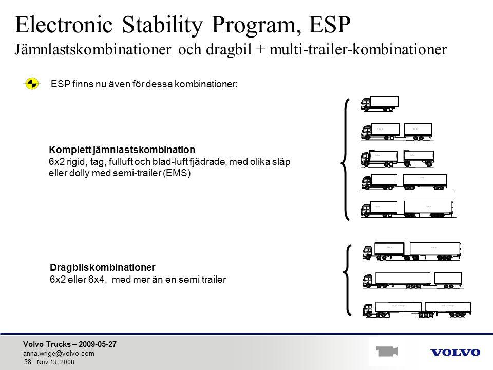 Electronic Stability Program, ESP