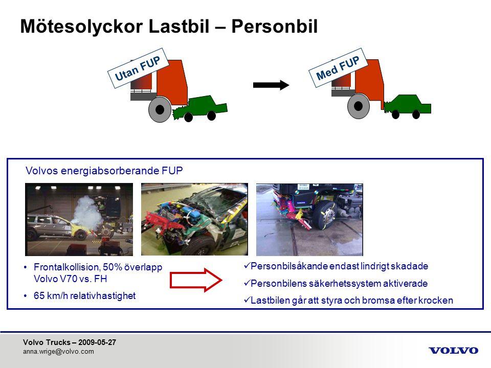 Mötesolyckor Lastbil – Personbil