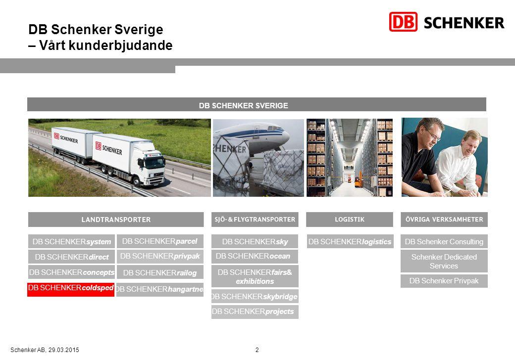 DB Schenker Sverige – Vårt kunderbjudande
