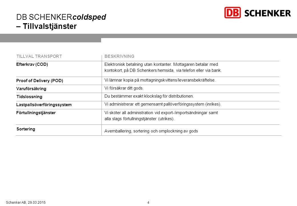 DB SCHENKERcoldsped – Tillvalstjänster