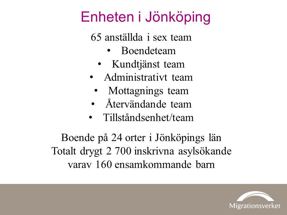 Enheten i Jönköping 65 anställda i sex team Boendeteam Kundtjänst team
