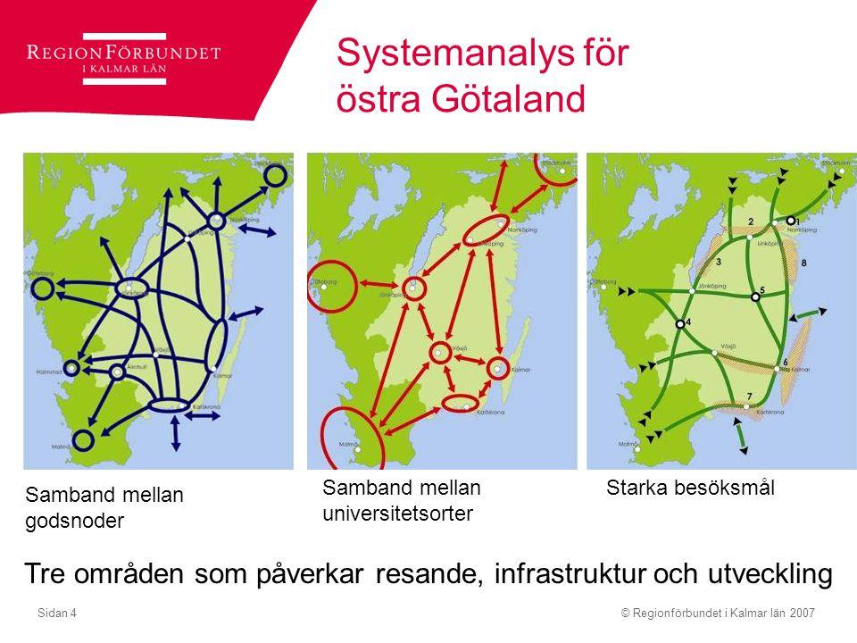 Tre områden som påverkar resande, infrastruktur och utveckling