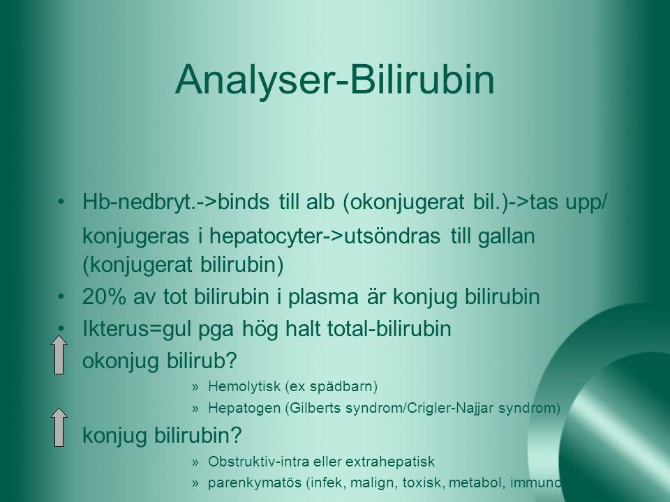 Analyser-Bilirubin Hb-nedbryt.->binds till alb (okonjugerat bil.)->tas upp/ konjugeras i hepatocyter->utsöndras till gallan (konjugerat bilirubin)
