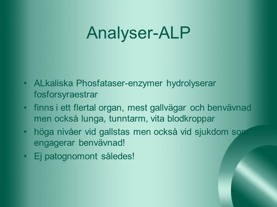 Analyser-ALP ALkaliska Phosfataser-enzymer hydrolyserar fosforsyraestrar.