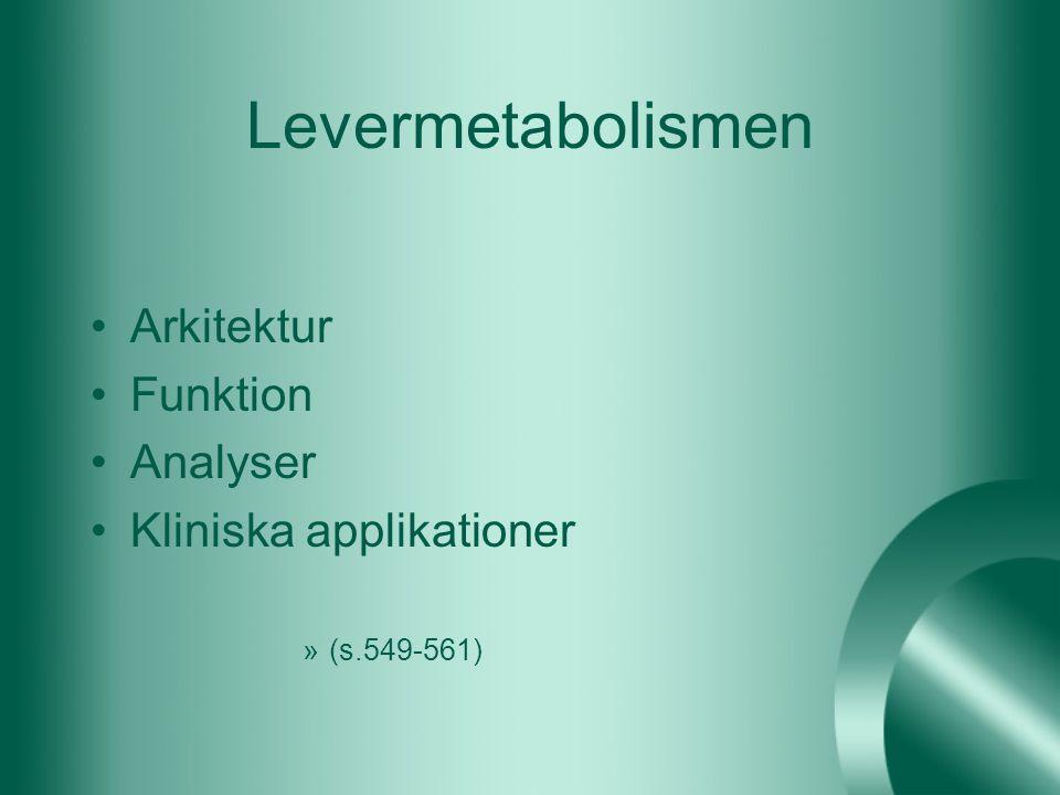 Levermetabolismen Arkitektur Funktion Analyser Kliniska applikationer