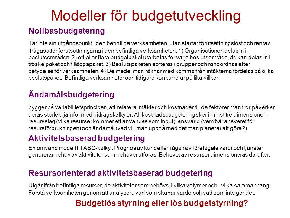 Modeller för budgetutveckling