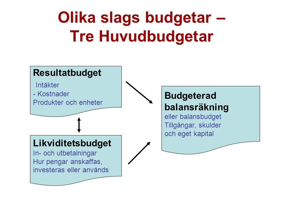 Olika slags budgetar – Tre Huvudbudgetar