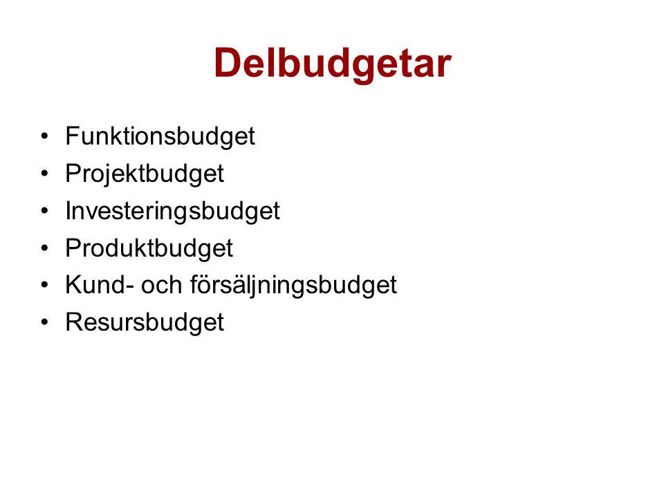 Delbudgetar Funktionsbudget Projektbudget Investeringsbudget
