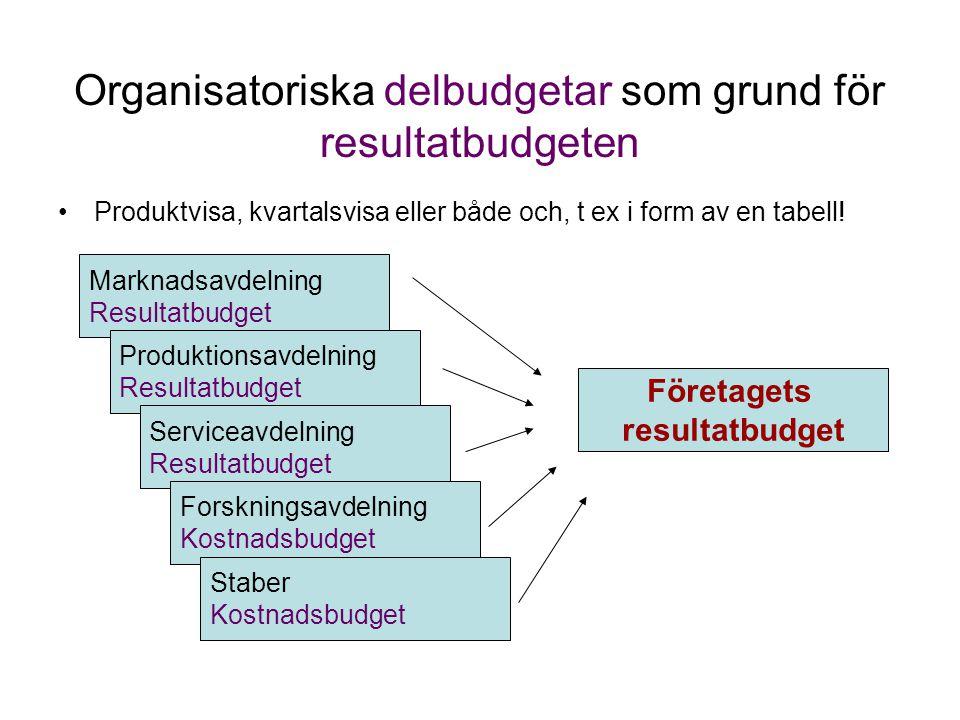 Organisatoriska delbudgetar som grund för resultatbudgeten