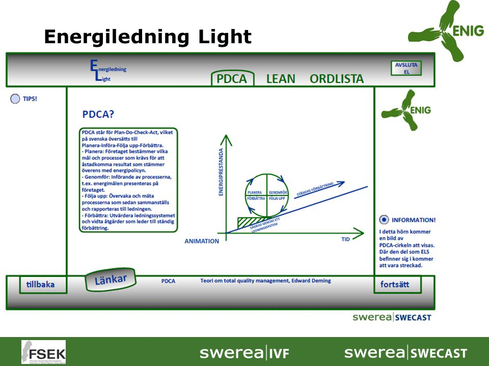 Energiledning Light