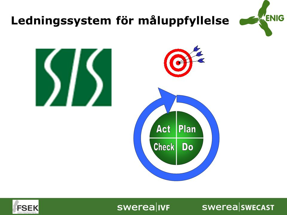 Ledningssystem för måluppfyllelse
