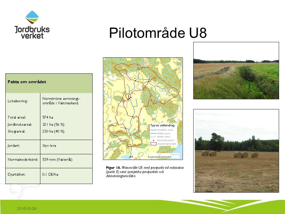 Pilotområde U8 2017-04-08