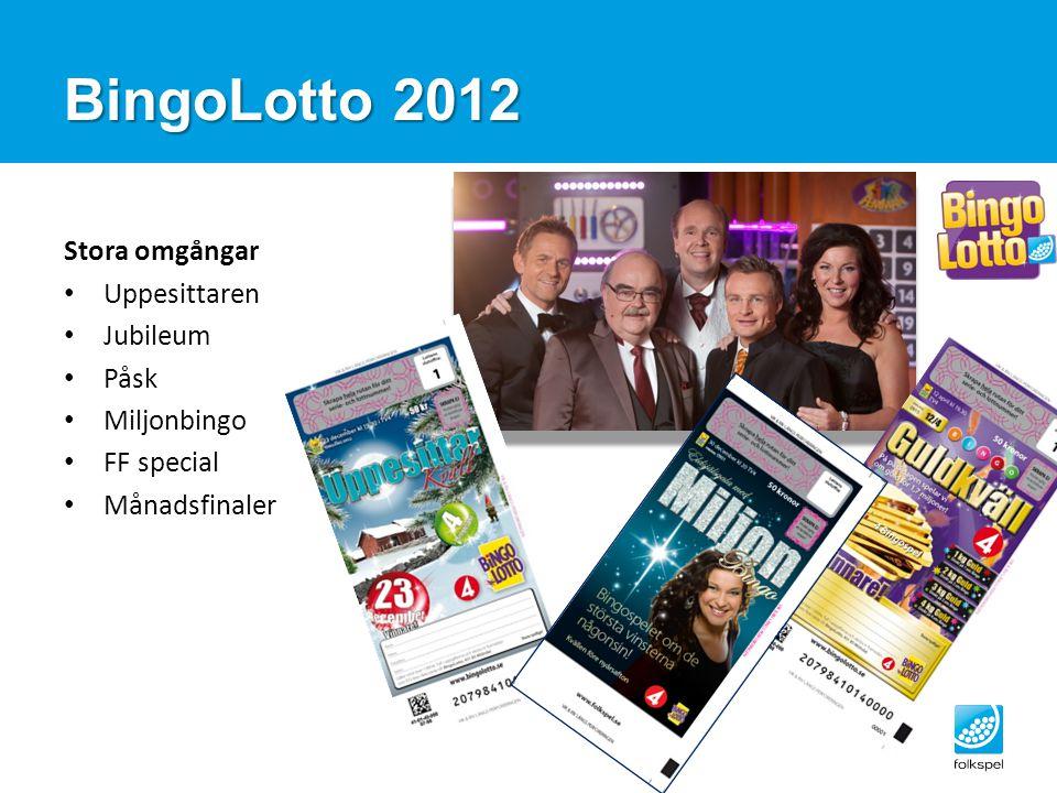 BingoLotto 2012 Stora omgångar Uppesittaren Jubileum Påsk Miljonbingo