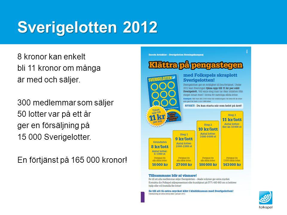 Sverigelotten 2012