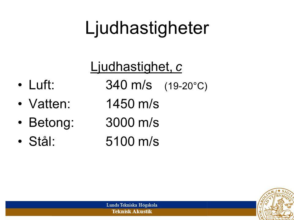 Ljudhastigheter Ljudhastighet, c Luft: 340 m/s (19-20°C)