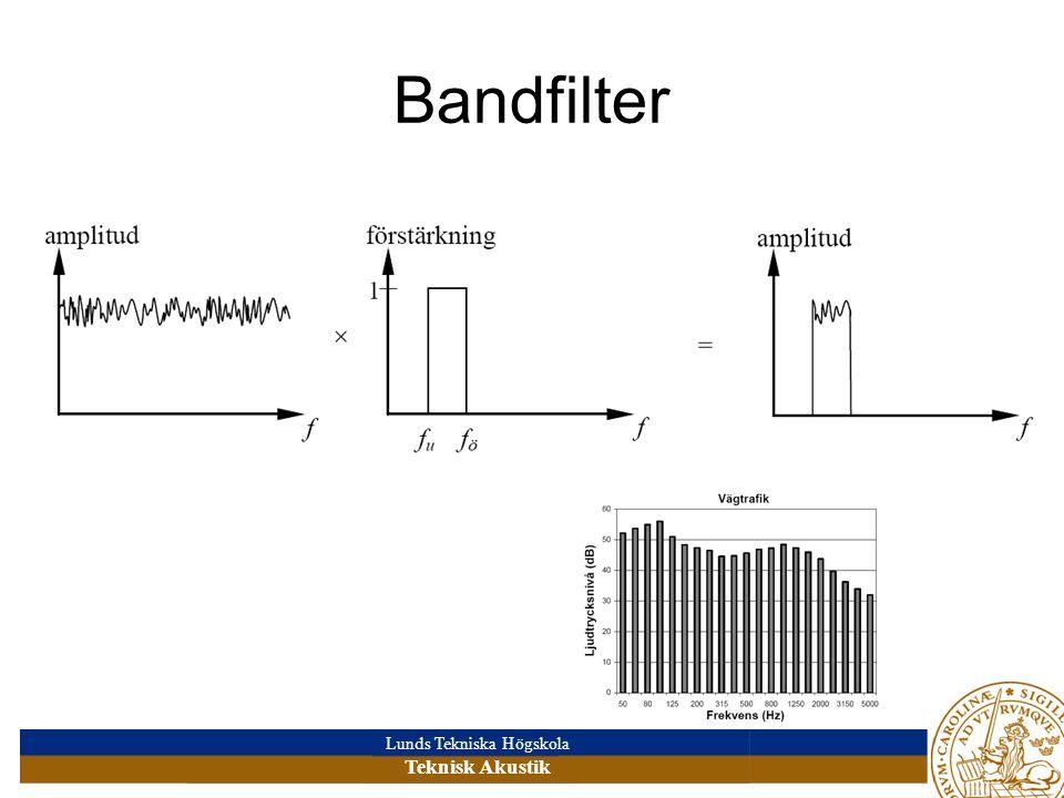 Bandfilter