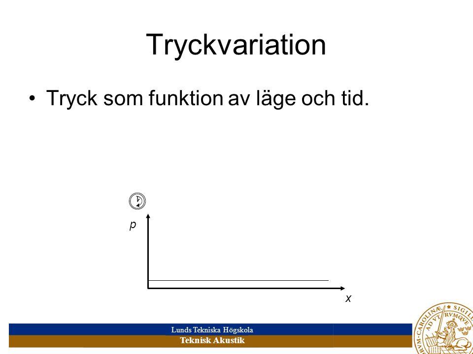 Tryckvariation Tryck som funktion av läge och tid. p x