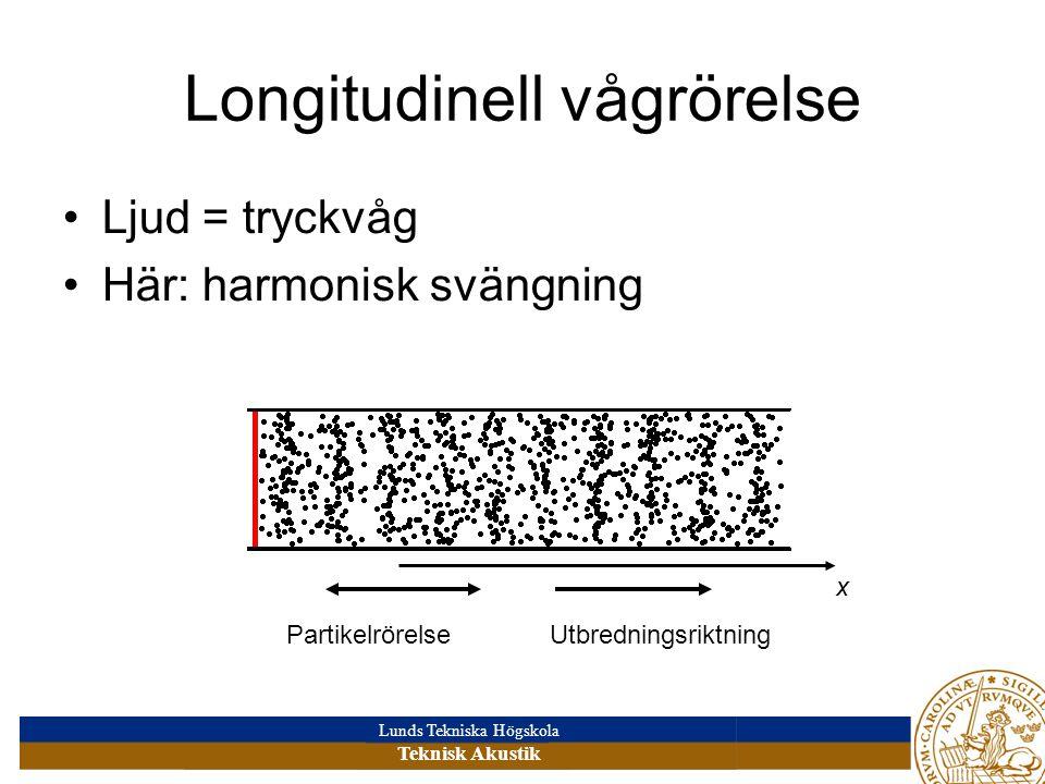 Longitudinell vågrörelse