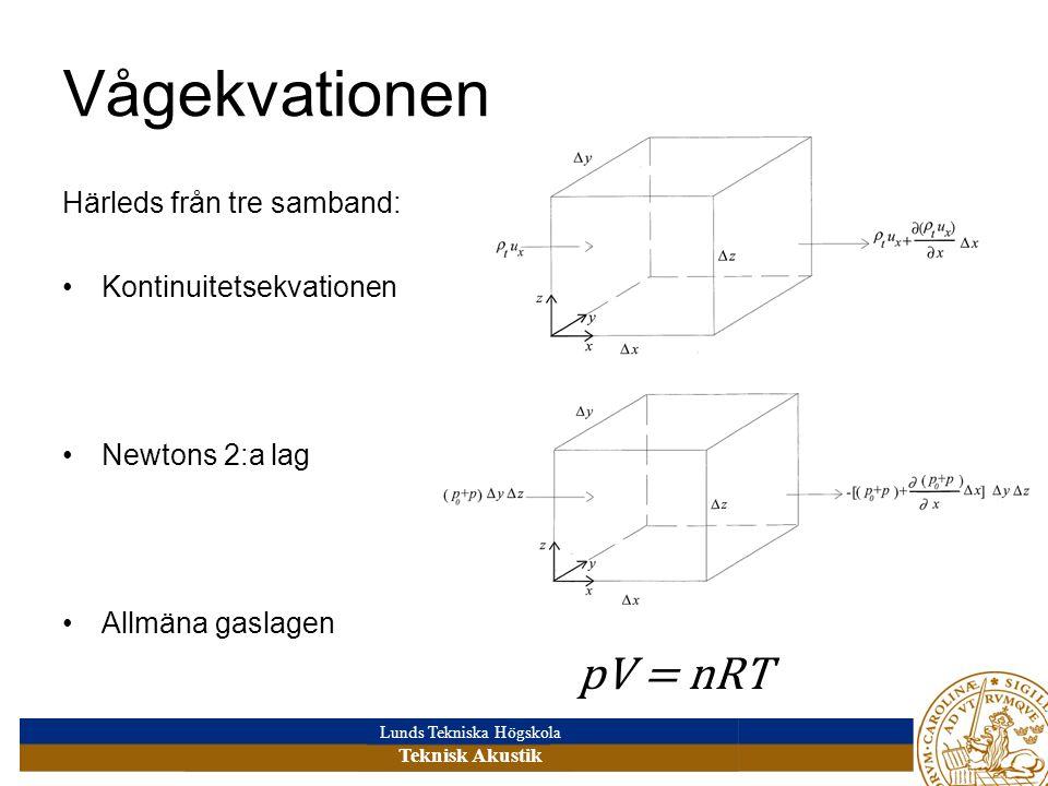 Vågekvationen pV = nRT Härleds från tre samband: