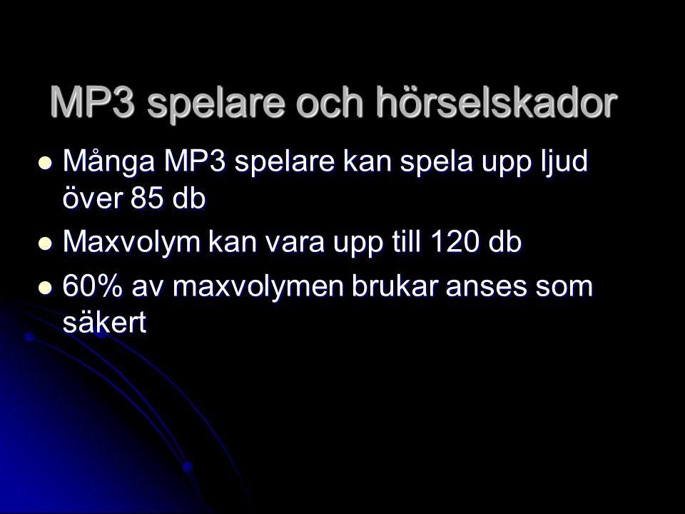 MP3 spelare och hörselskador