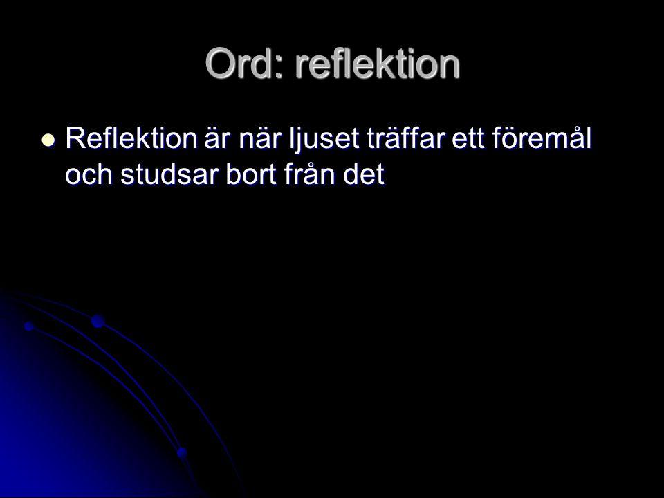 Ord: reflektion Reflektion är när ljuset träffar ett föremål och studsar bort från det