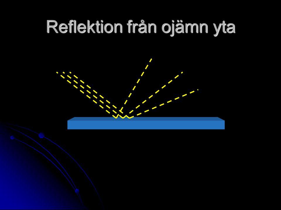 Reflektion från ojämn yta