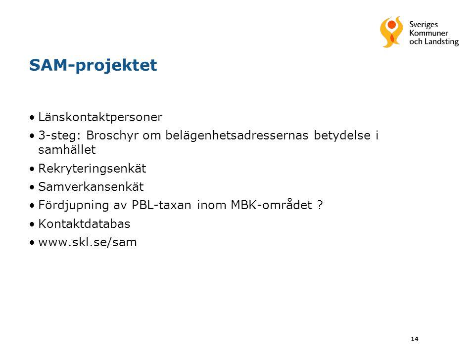 SAM-projektet Länskontaktpersoner