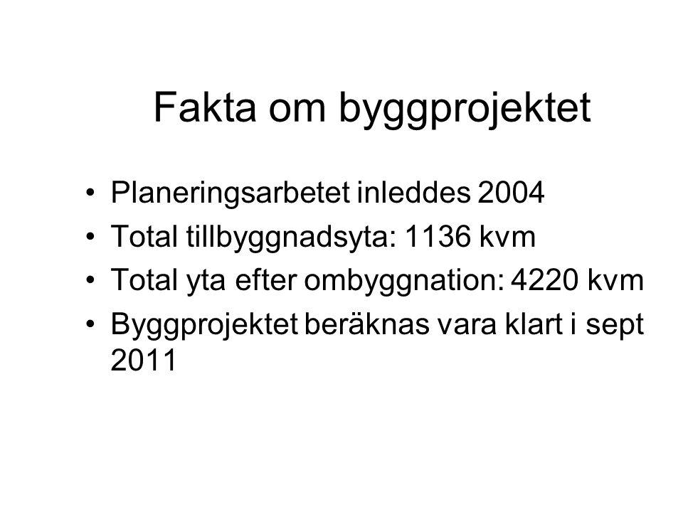 Fakta om byggprojektet